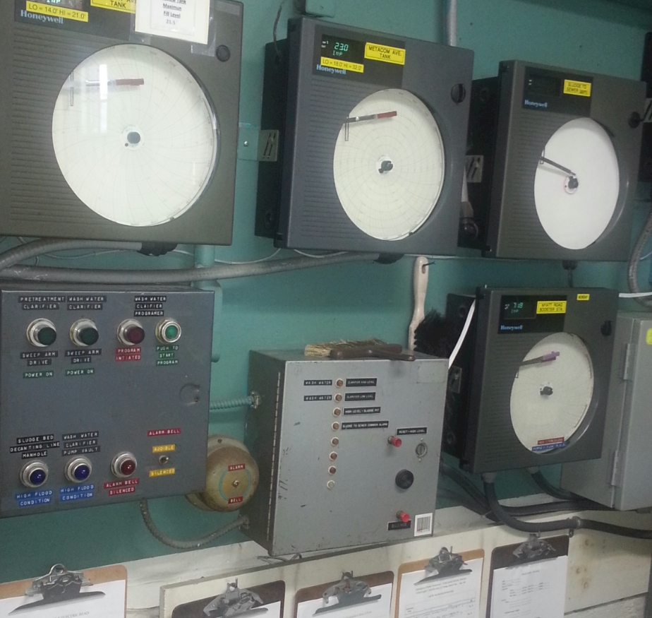 Our old SCADA system